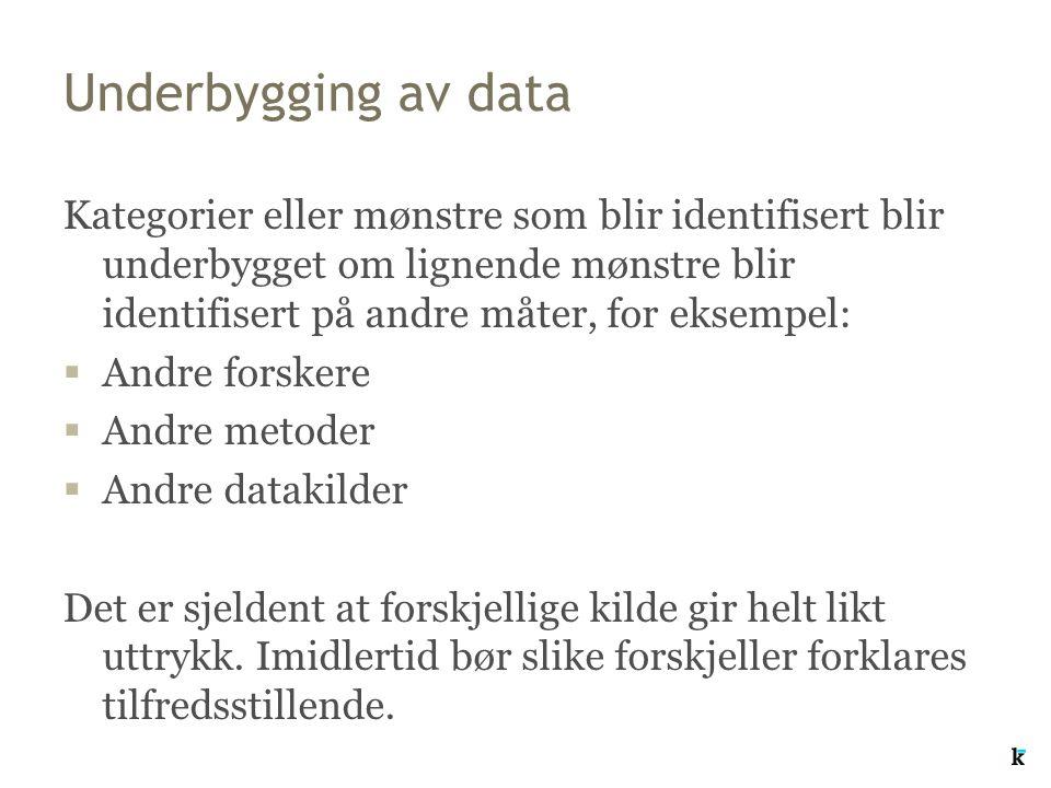 Underbygging av data