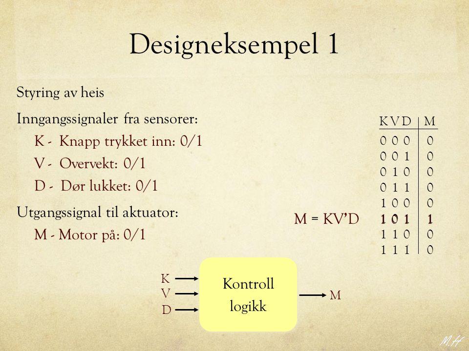 Designeksempel 1 Styring av heis Inngangssignaler fra sensorer: