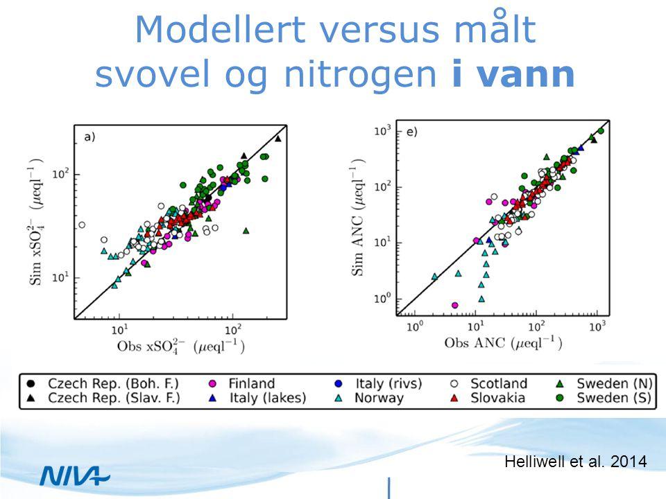 Modellert versus målt svovel og nitrogen i vann