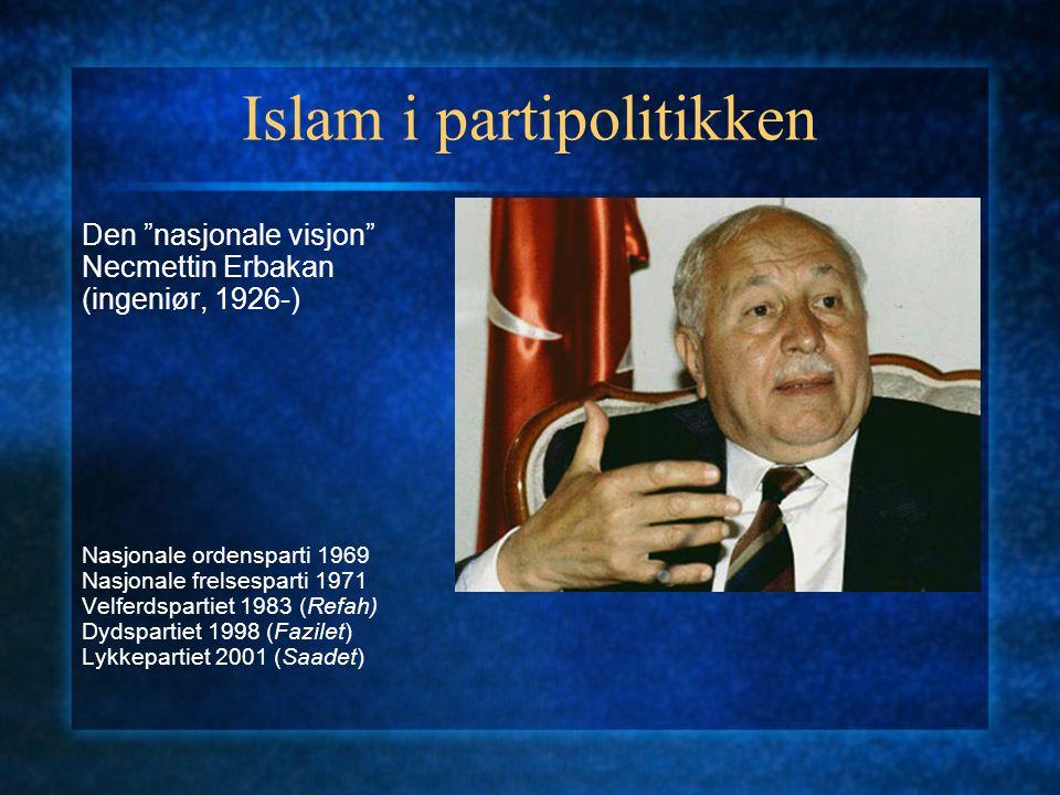 Islam i partipolitikken