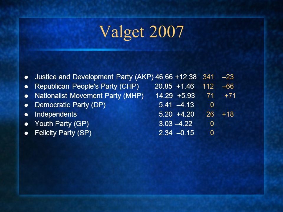 Valget 2007 Justice and Development Party (AKP) 46.66 +12.38 341 –23