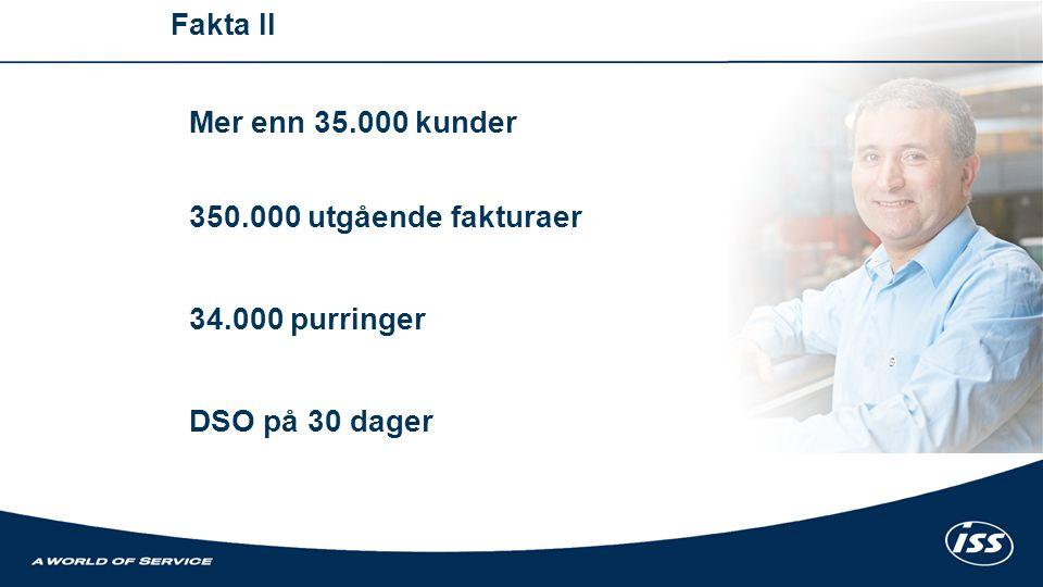 Fakta II Mer enn 35.000 kunder 350.000 utgående fakturaer 34.000 purringer DSO på 30 dager