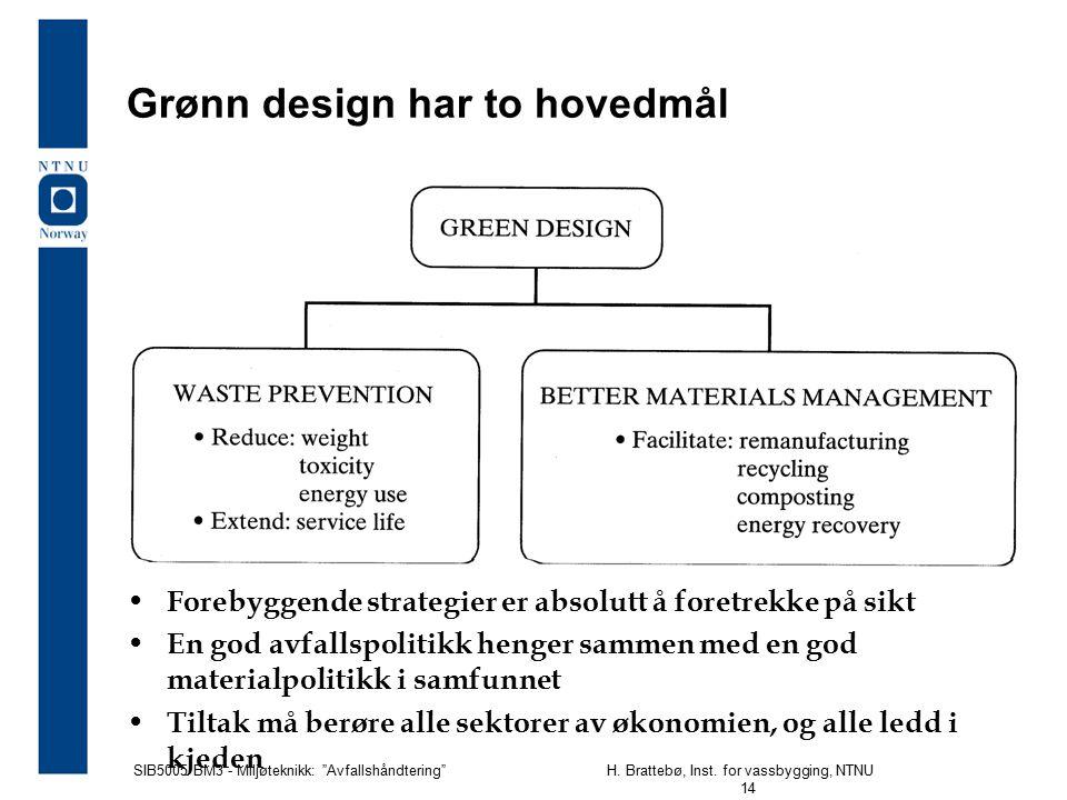 Grønn design har to hovedmål