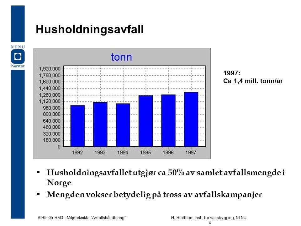 Husholdningsavfall 1997: Ca 1,4 mill. tonn/år. Husholdningsavfallet utgjør ca 50% av samlet avfallsmengde i Norge.