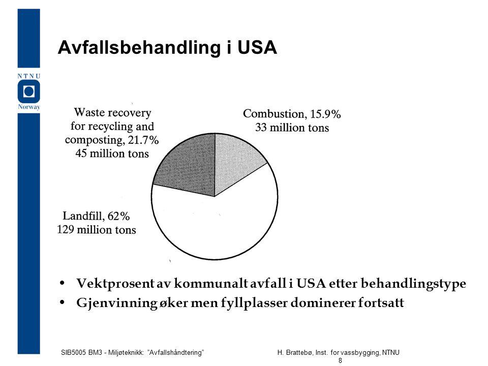 Avfallsbehandling i USA