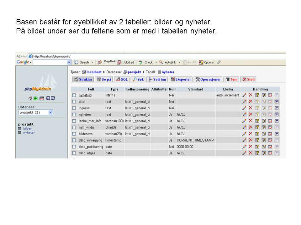 Basen består for øyeblikket av 2 tabeller: bilder og nyheter