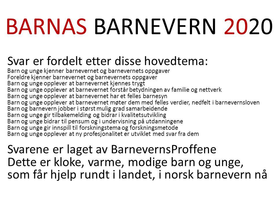 BARNAS BARNEVERN 2020 Svar er fordelt etter disse hovedtema: