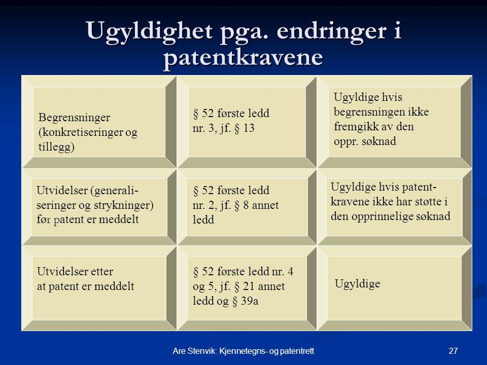 Ugyldighet pga. endringer i patentkravene