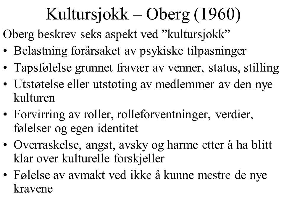 Kultursjokk – Oberg (1960) Oberg beskrev seks aspekt ved kultursjokk