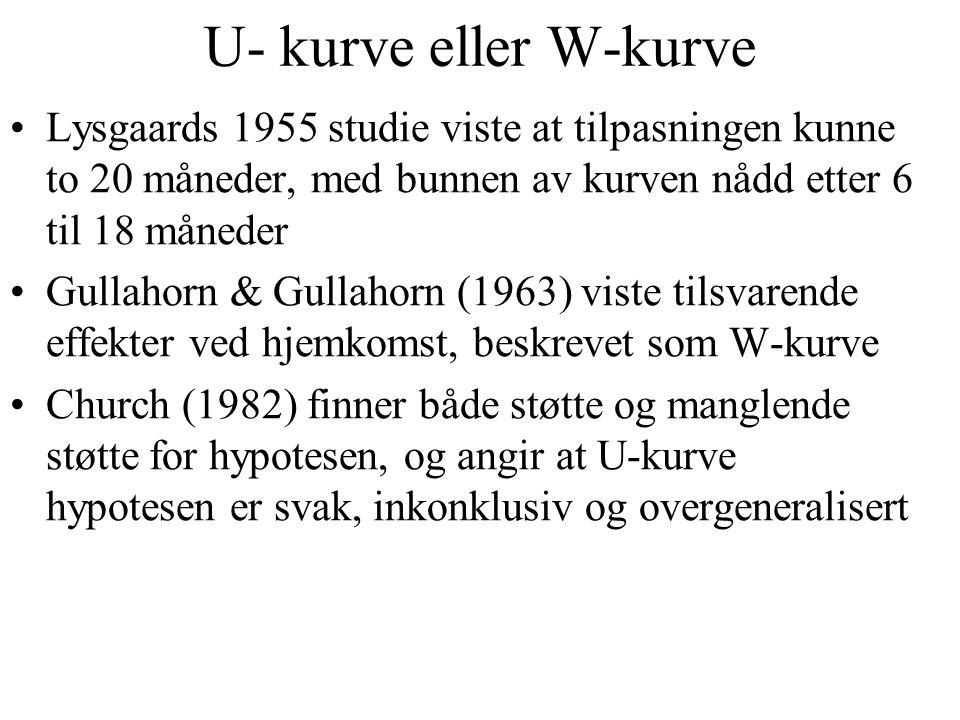 U- kurve eller W-kurve Lysgaards 1955 studie viste at tilpasningen kunne to 20 måneder, med bunnen av kurven nådd etter 6 til 18 måneder.