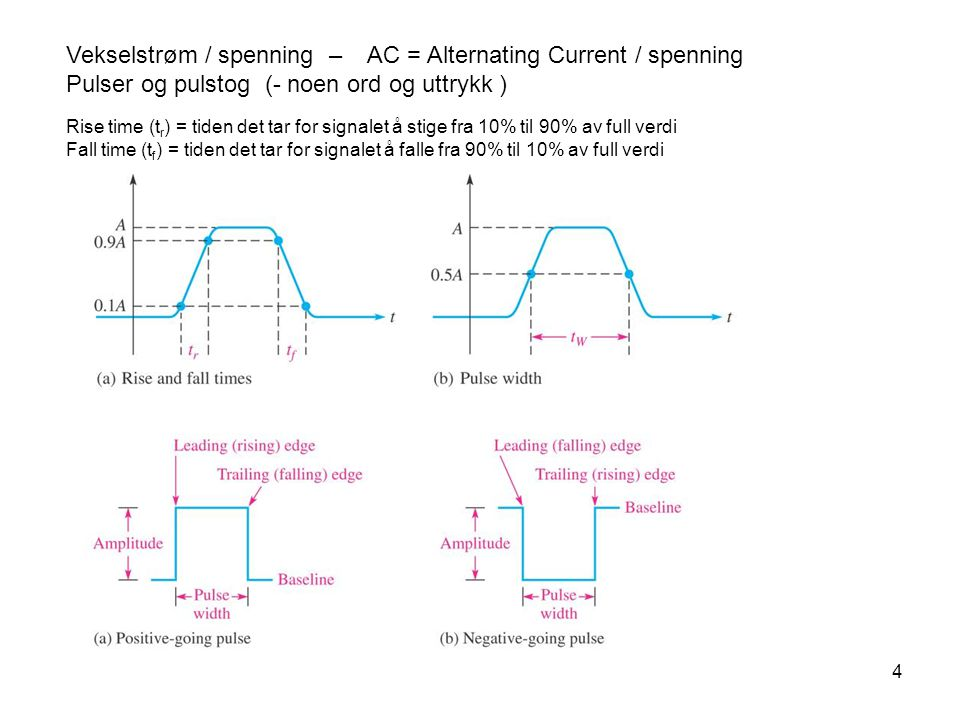 Vekselstrøm / spenning – AC = Alternating Current / spenning
