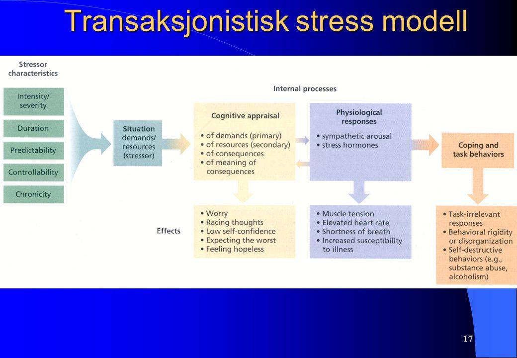 Transaksjonistisk stress modell