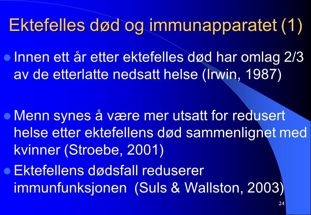 Ektefelles død og immunapparatet (1)