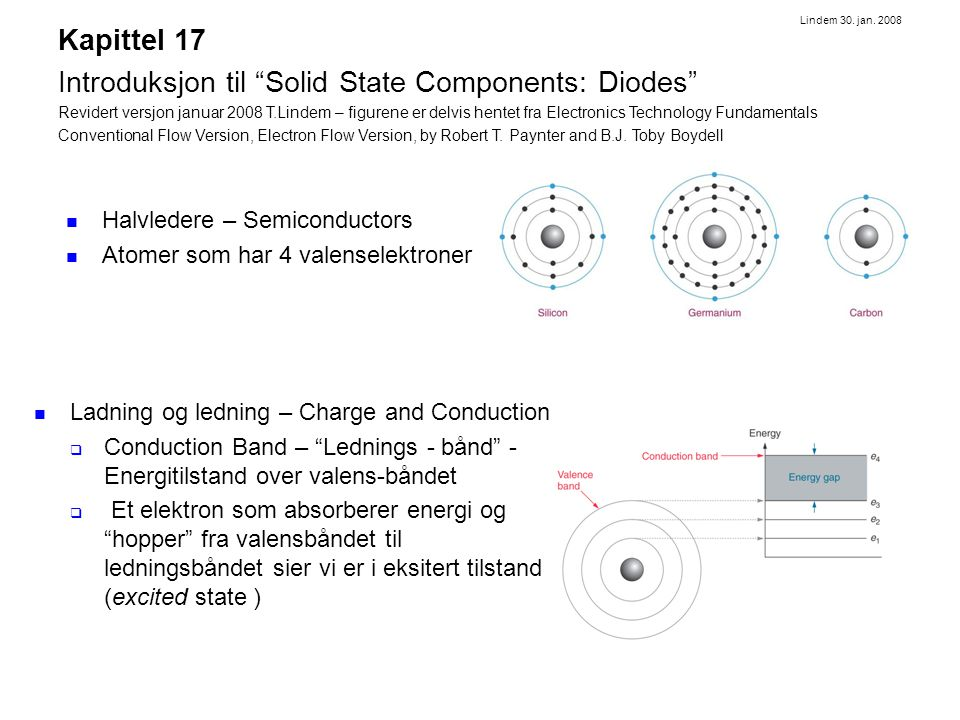 Introduksjon til Solid State Components: Diodes