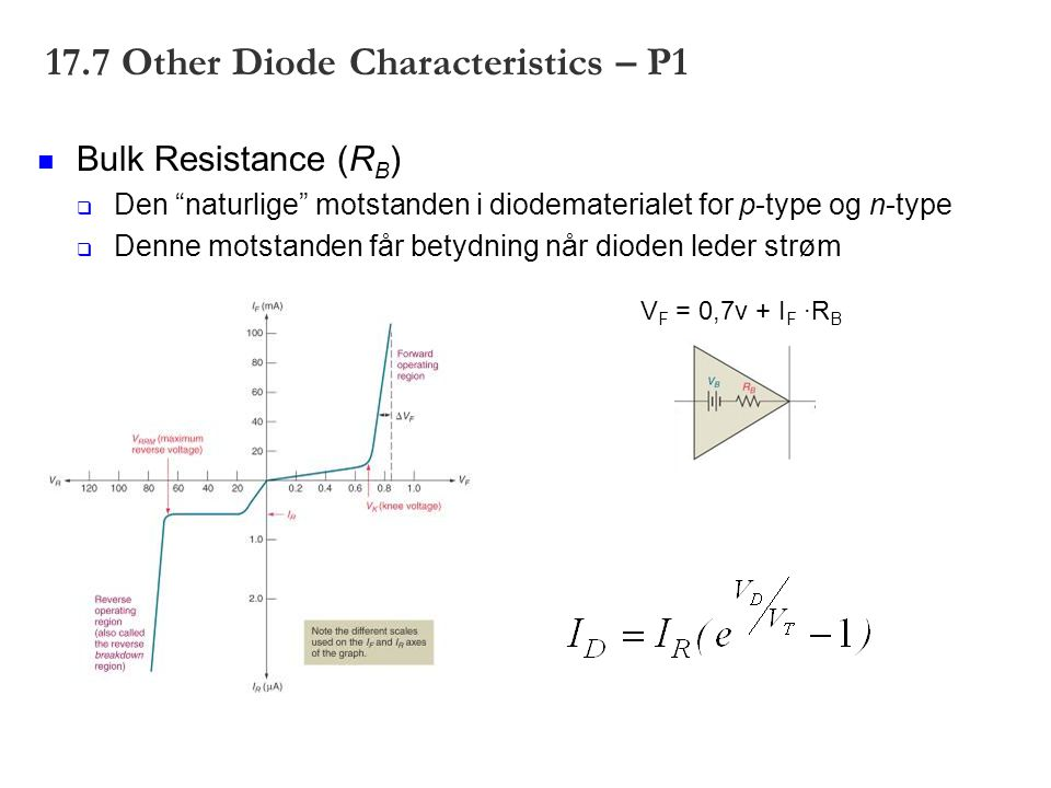 17.7 Other Diode Characteristics – P1
