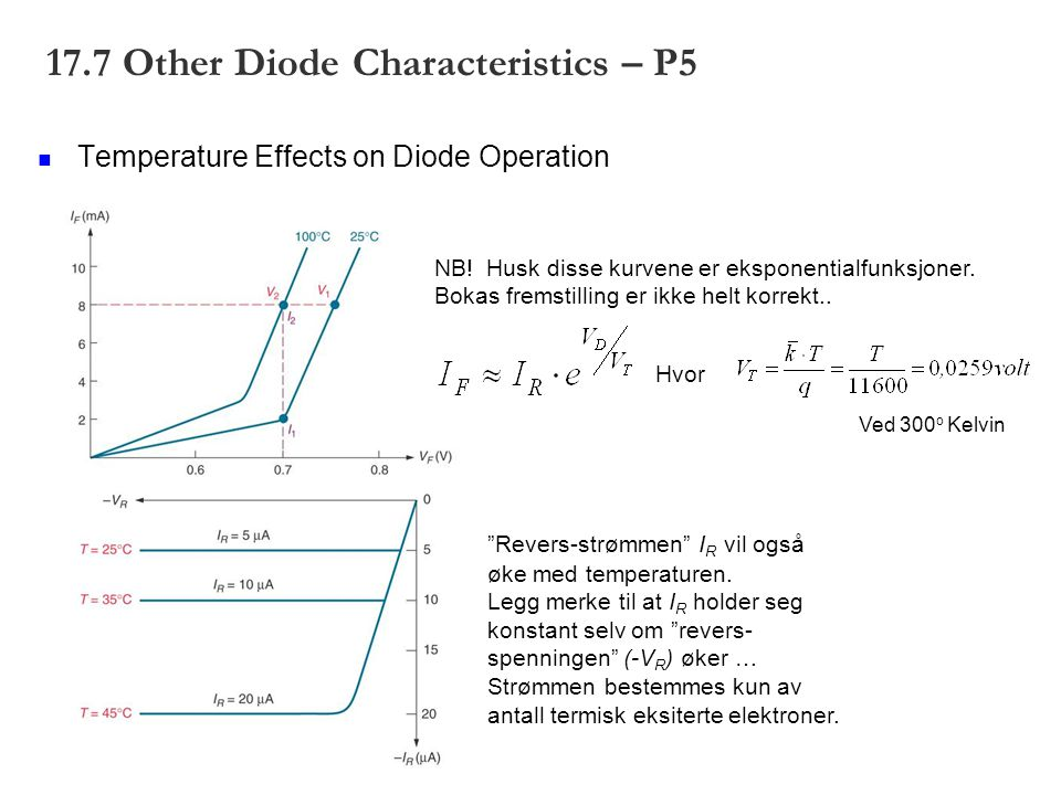 17.7 Other Diode Characteristics – P5