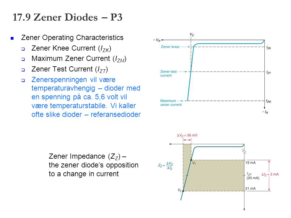 17.9 Zener Diodes – P3 Zener Operating Characteristics