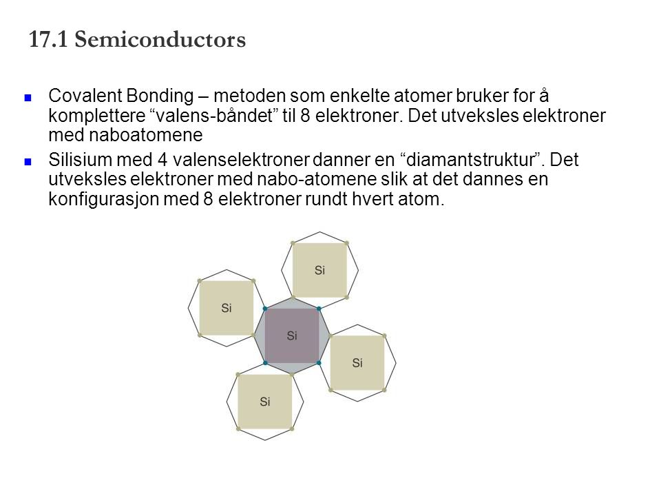 17.1 Semiconductors