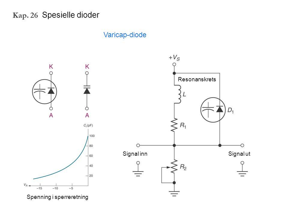 Kap. 26 Spesielle dioder Varicap-diode Resonanskrets Signal inn