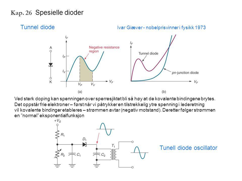 Kap. 26 Spesielle dioder Tunnel diode Ivar Giæver - nobelprisvinner i fysikk 1973.