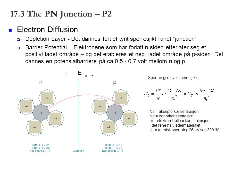 17.3 The PN Junction – P2 Electron Diffusion