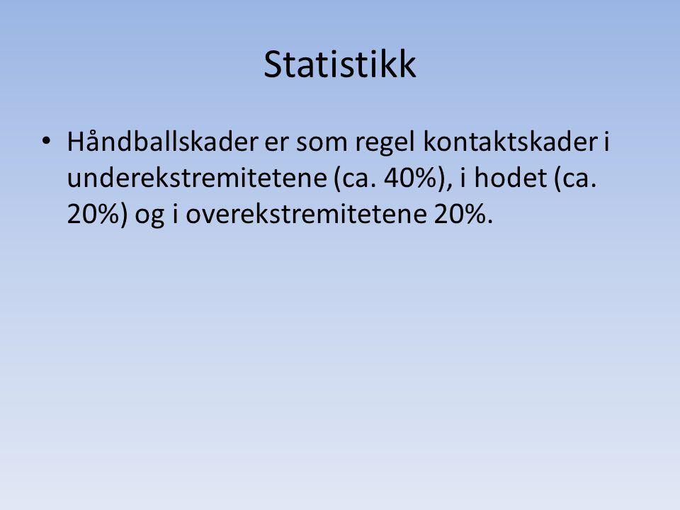 Statistikk Håndballskader er som regel kontaktskader i underekstremitetene (ca.