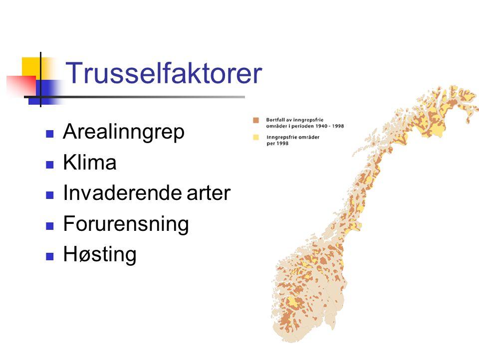 Trusselfaktorer Arealinngrep Klima Invaderende arter Forurensning