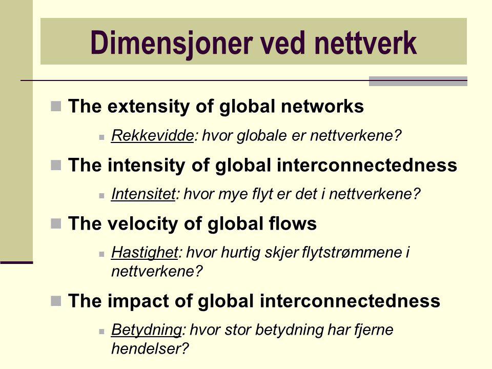 Dimensjoner ved nettverk