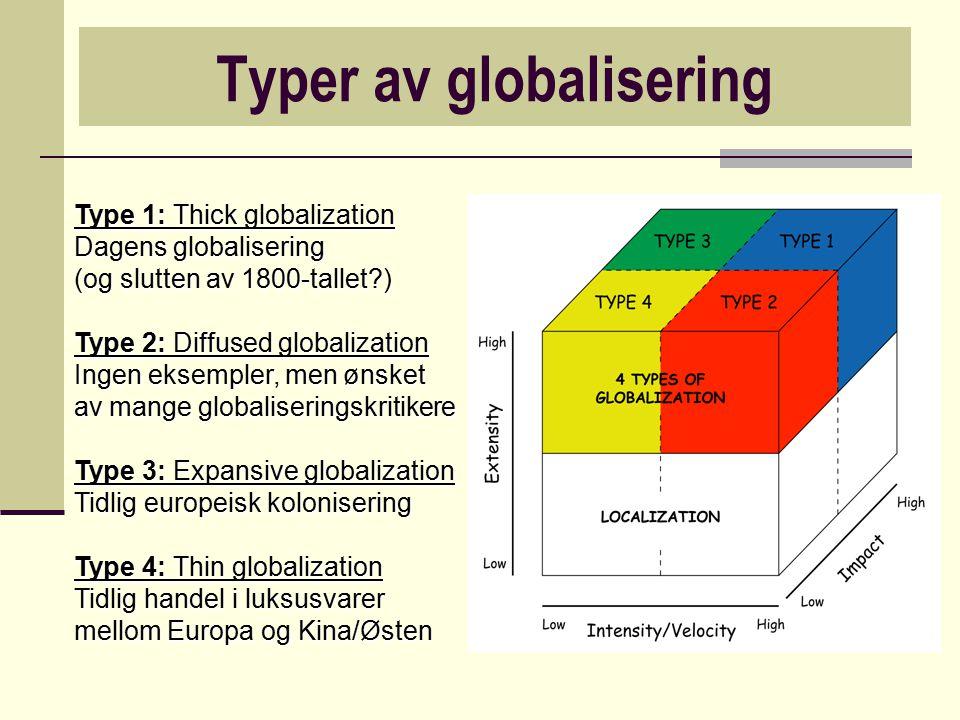 Typer av globalisering