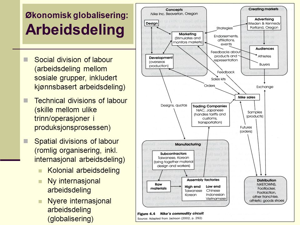 Økonomisk globalisering: Arbeidsdeling