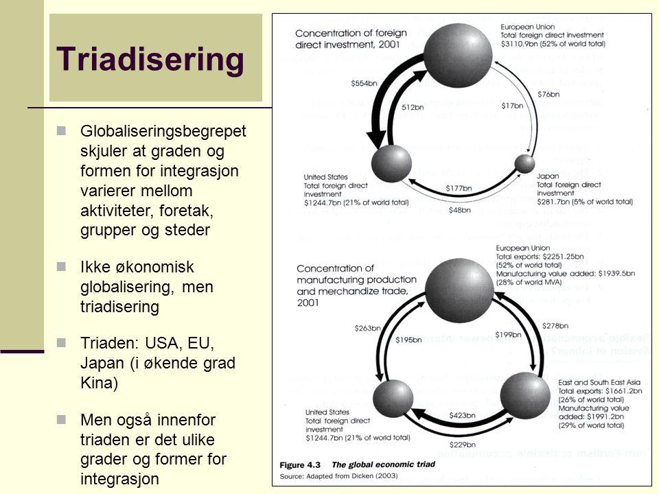 Triadisering Globaliseringsbegrepet skjuler at graden og formen for integrasjon varierer mellom aktiviteter, foretak, grupper og steder.