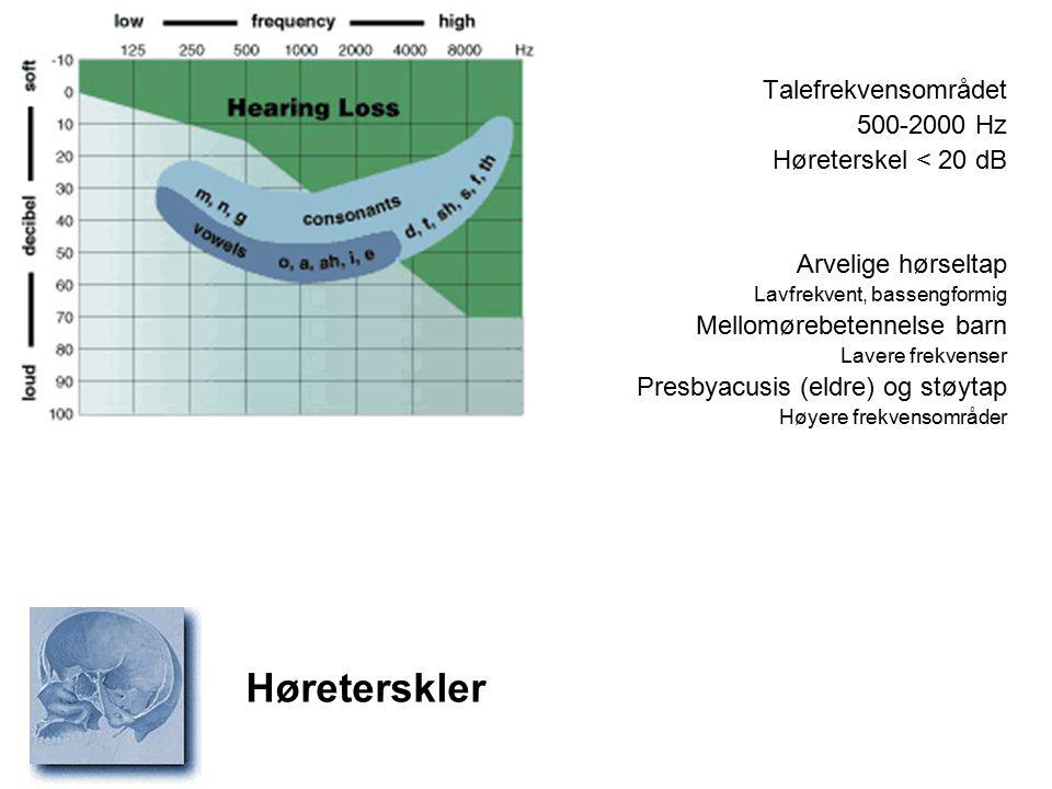 Høreterskler Talefrekvensområdet 500-2000 Hz Høreterskel < 20 dB
