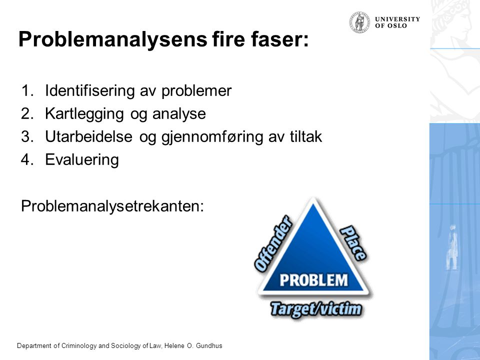 Problemanalysens fire faser: