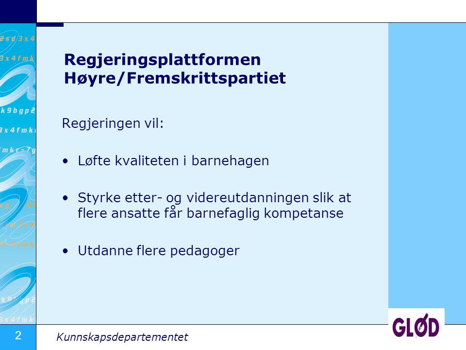 Regjeringsplattformen Høyre/Fremskrittspartiet