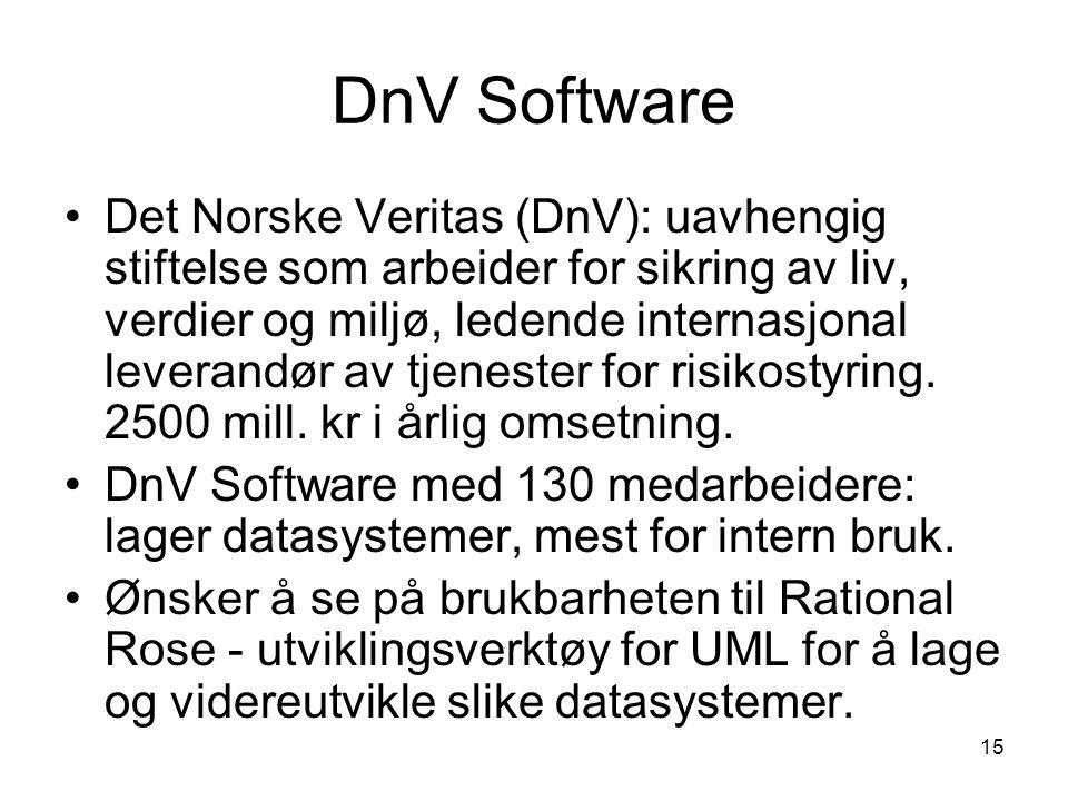 DnV Software
