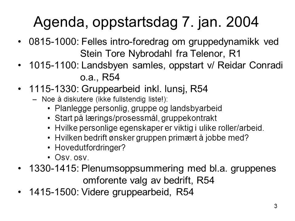 Agenda, oppstartsdag 7. jan. 2004