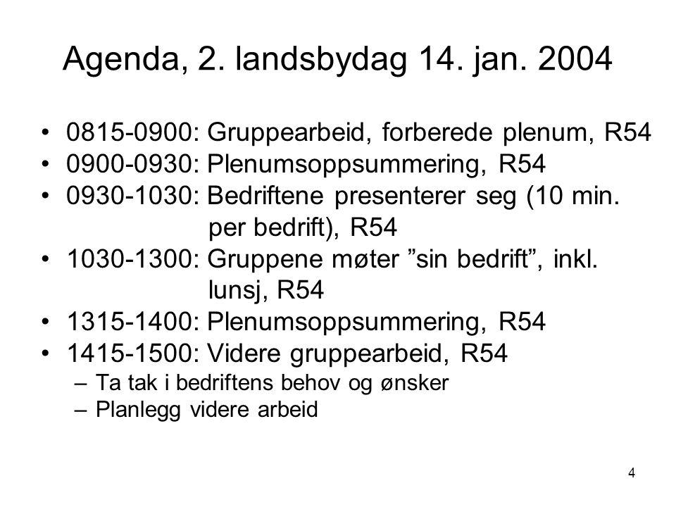 Agenda, 2. landsbydag 14. jan. 2004 0815-0900: Gruppearbeid, forberede plenum, R54. 0900-0930: Plenumsoppsummering, R54.