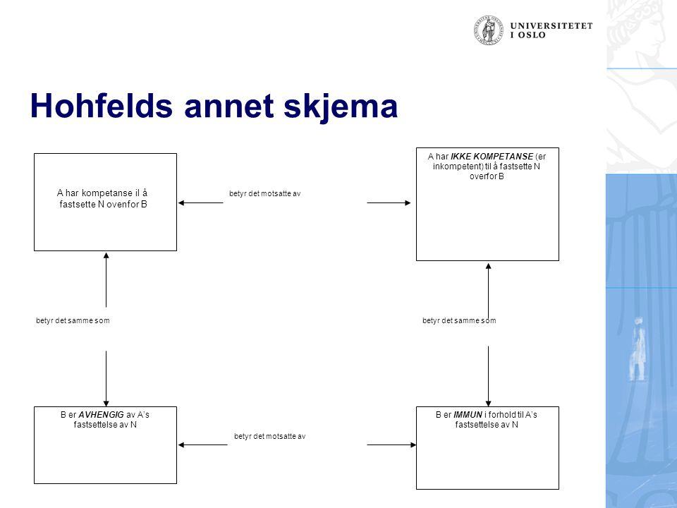 Hohfelds annet skjema A har kompetanse il å fastsette N ovenfor B