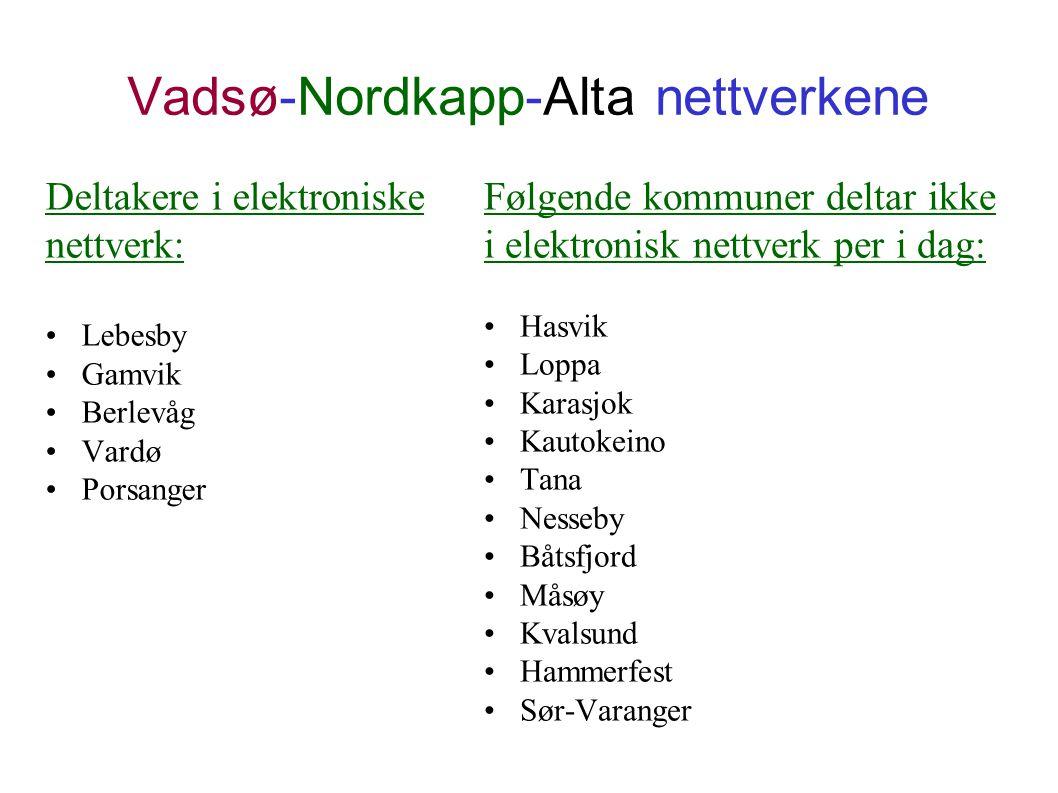 Vadsø-Nordkapp-Alta nettverkene