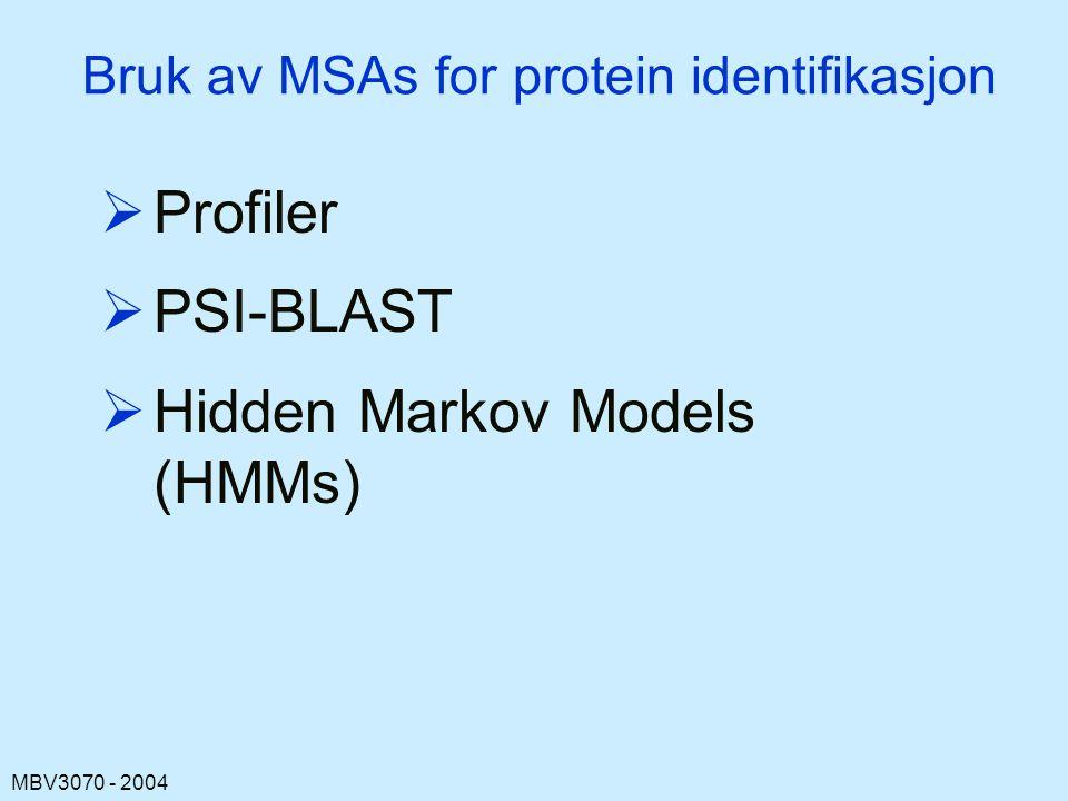 Bruk av MSAs for protein identifikasjon