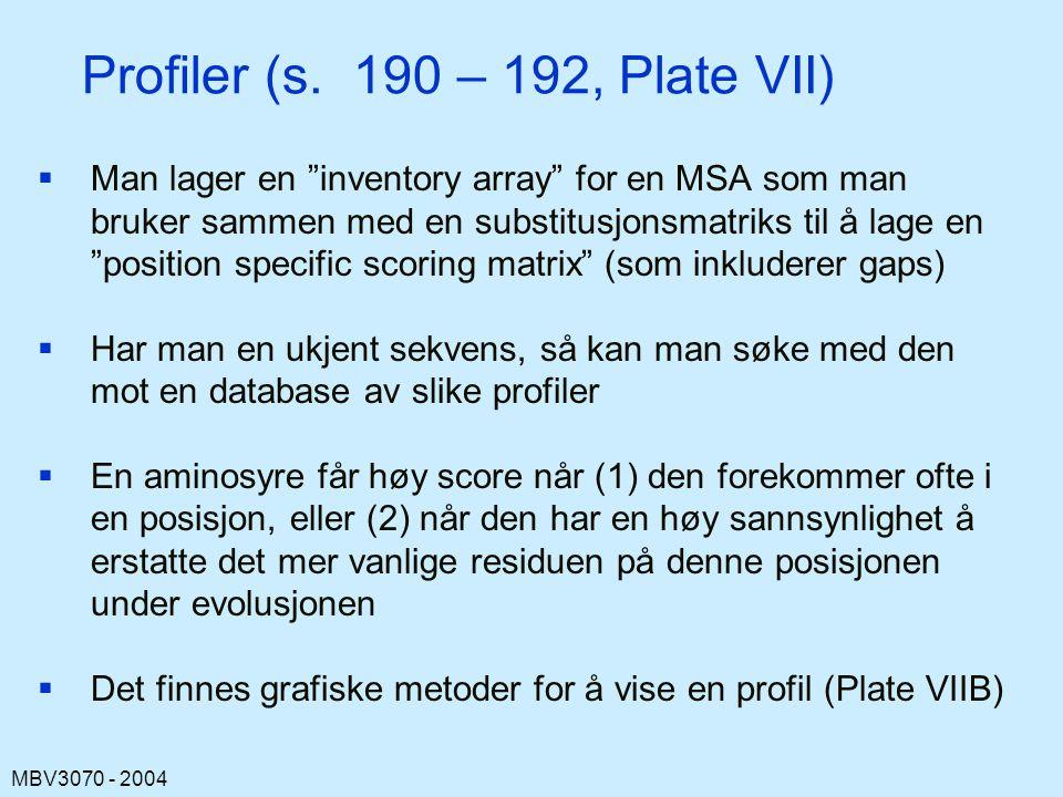 Profiler (s. 190 – 192, Plate VII)