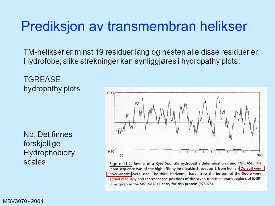 Prediksjon av transmembran helikser
