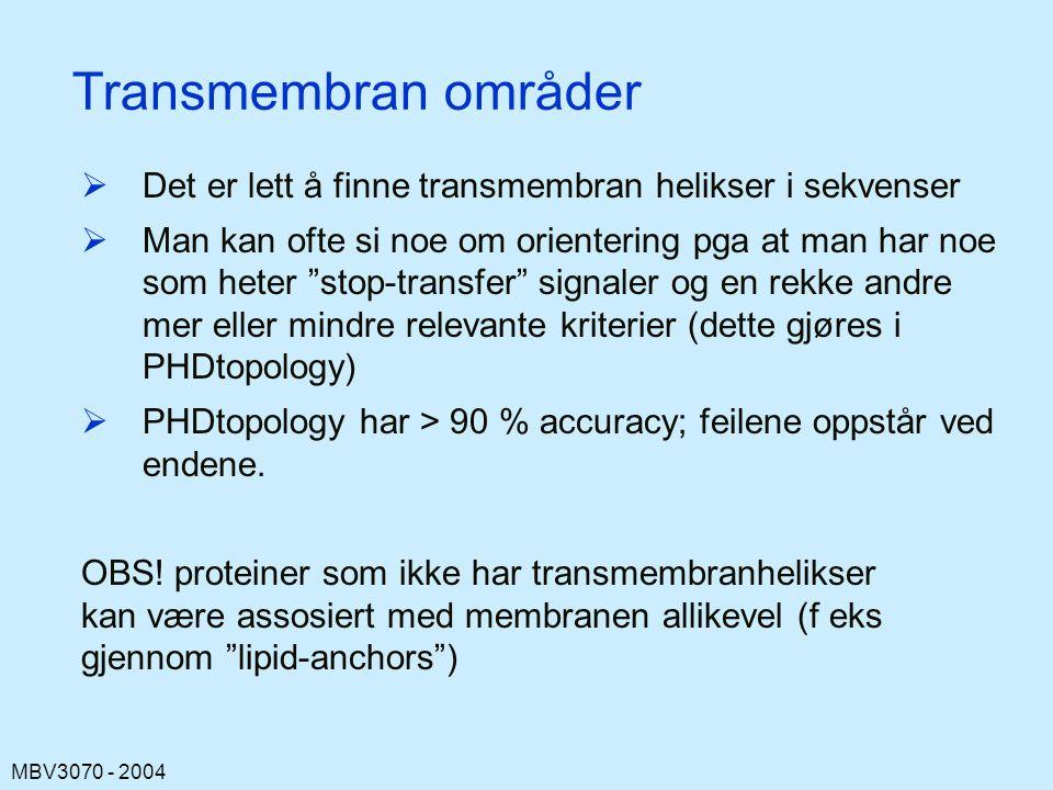 Transmembran områder Det er lett å finne transmembran helikser i sekvenser.