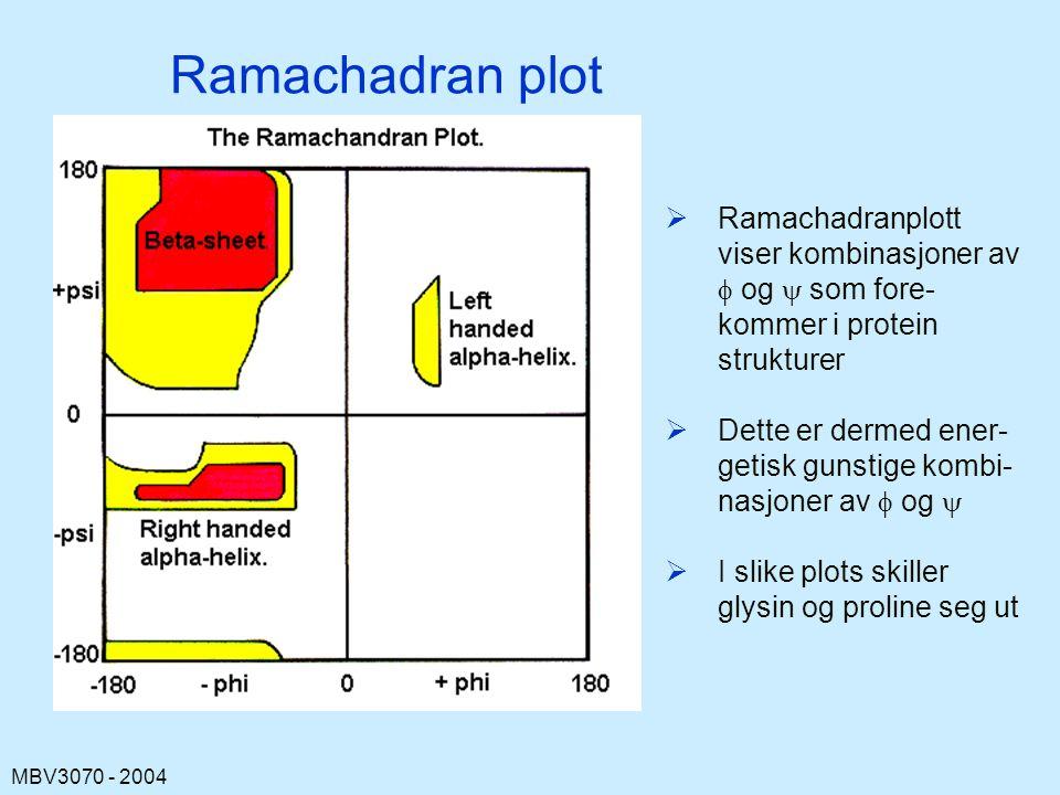 Ramachadran plot Ramachadranplott viser kombinasjoner av f og y som fore-kommer i protein strukturer.
