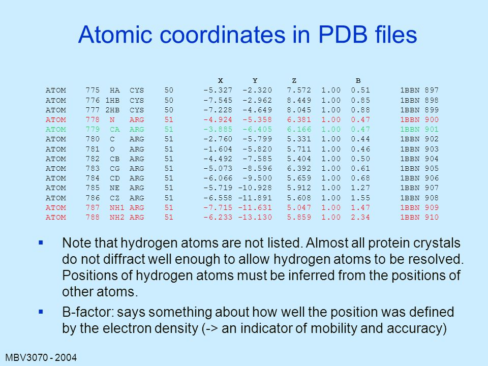 Atomic coordinates in PDB files