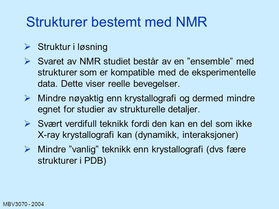 Strukturer bestemt med NMR