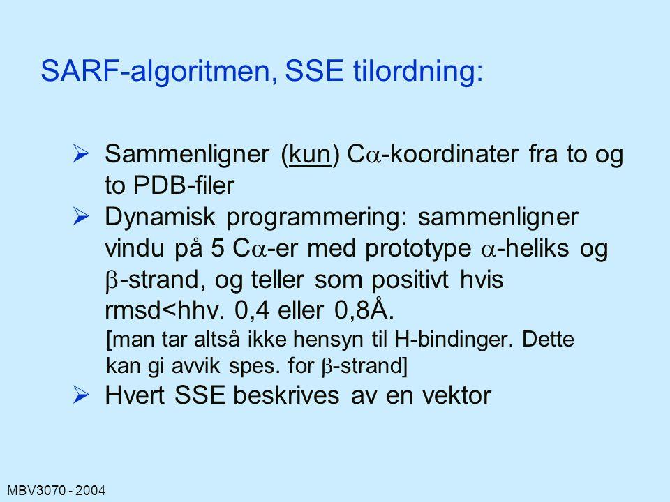 SARF-algoritmen, SSE tilordning: