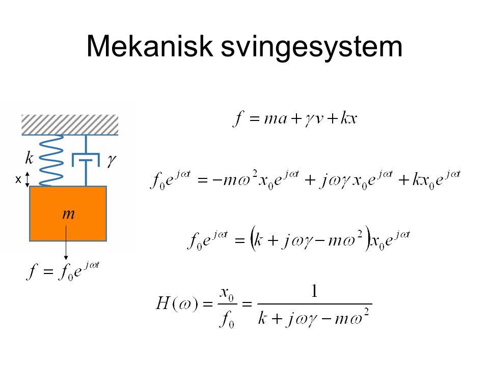 Mekanisk svingesystem