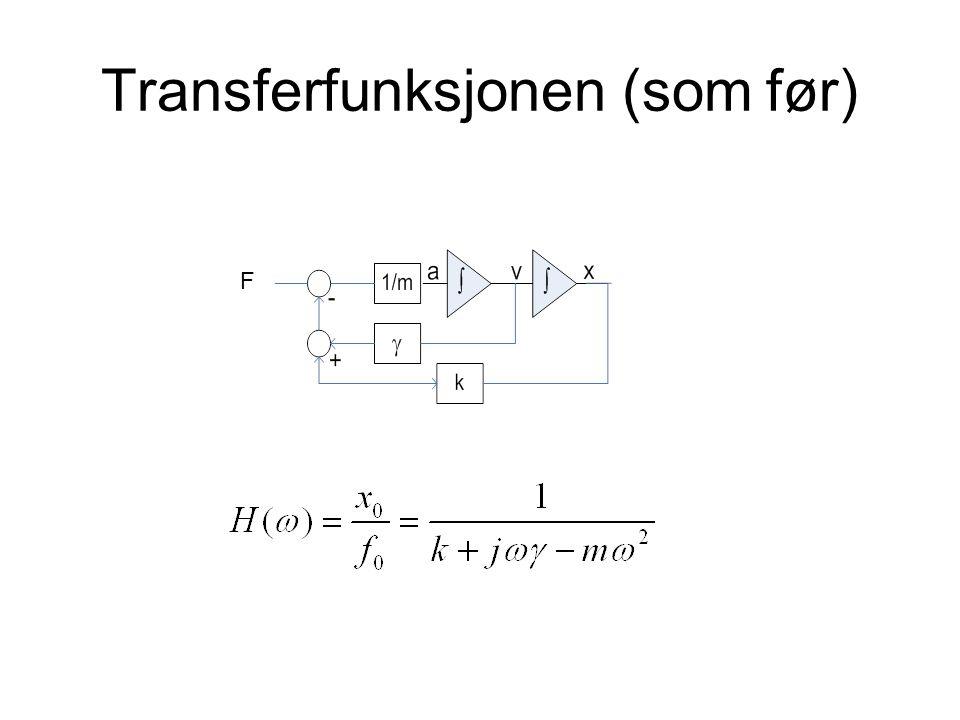 Transferfunksjonen (som før)