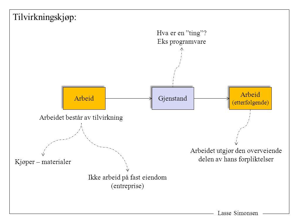Tilvirkningskjøp: Hva er en ting Eks programvare Arbeid Gjenstand